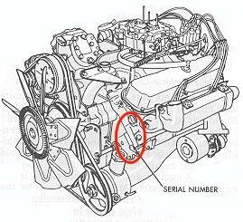 638 also Data Import Diagram moreover Dodge Classic Car Parts as well Richard Ehrenberg besides Simple Dodge Wiring Diagram. on richard ehrenberg