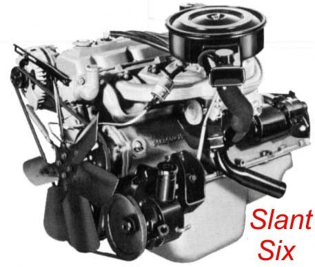 Dodge 225 Slant Six Engine also Dodge 225 Slant Six Engine furthermore PT Cruiser Throttle Position Sensor Location in addition Electronic Ignition Wiring Diagram further Chrysler Slant Six Alternator Wiring Diagram. on slant six wiring