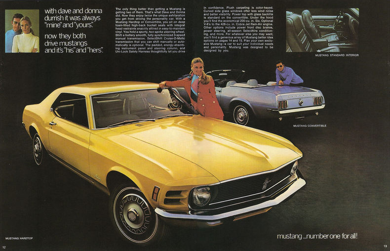 How To Change Oil On Troy Built 21 Mower as well 1970 Ford Mustang besides 2018 Nissan Murano Colors Release Date Redesign Price besides 270 Wa also Pick Right Pump. on motor hp chart