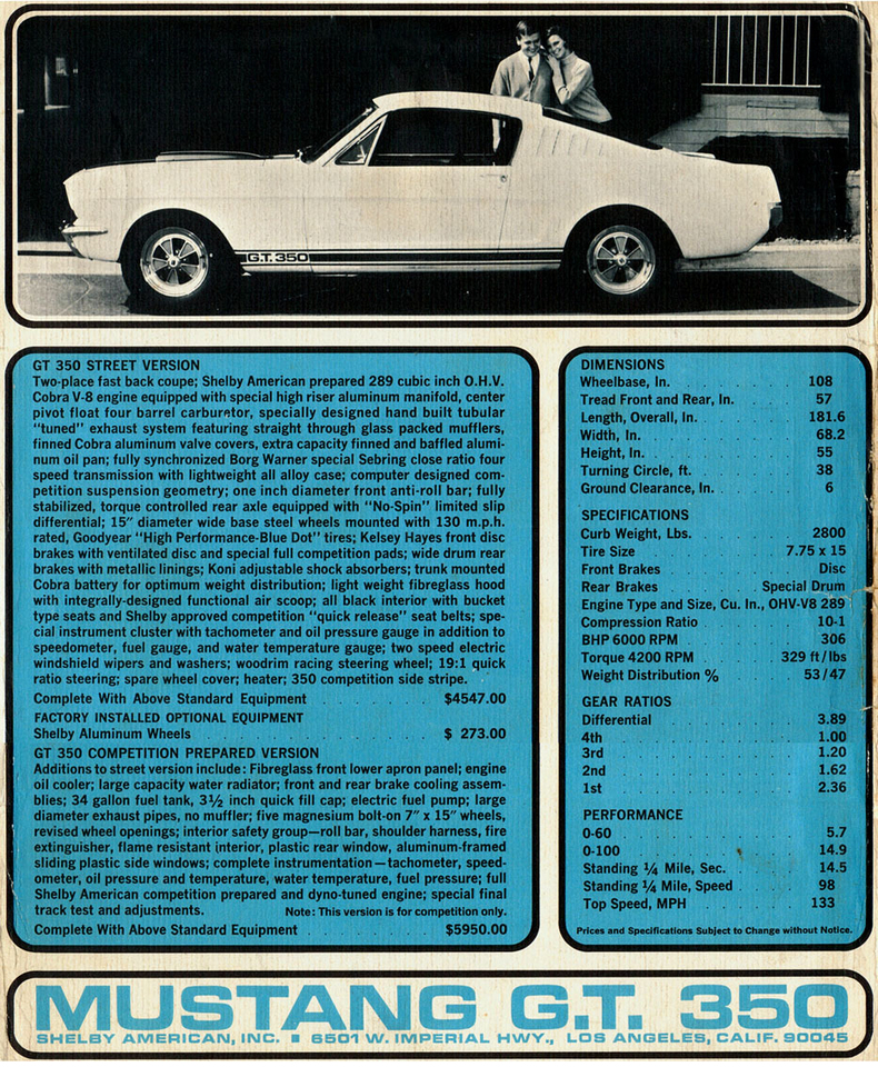 1965 Mustang Specs Colors Facts History And