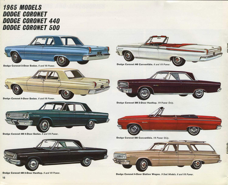 1965 Coronet Specs Colors Facts History And