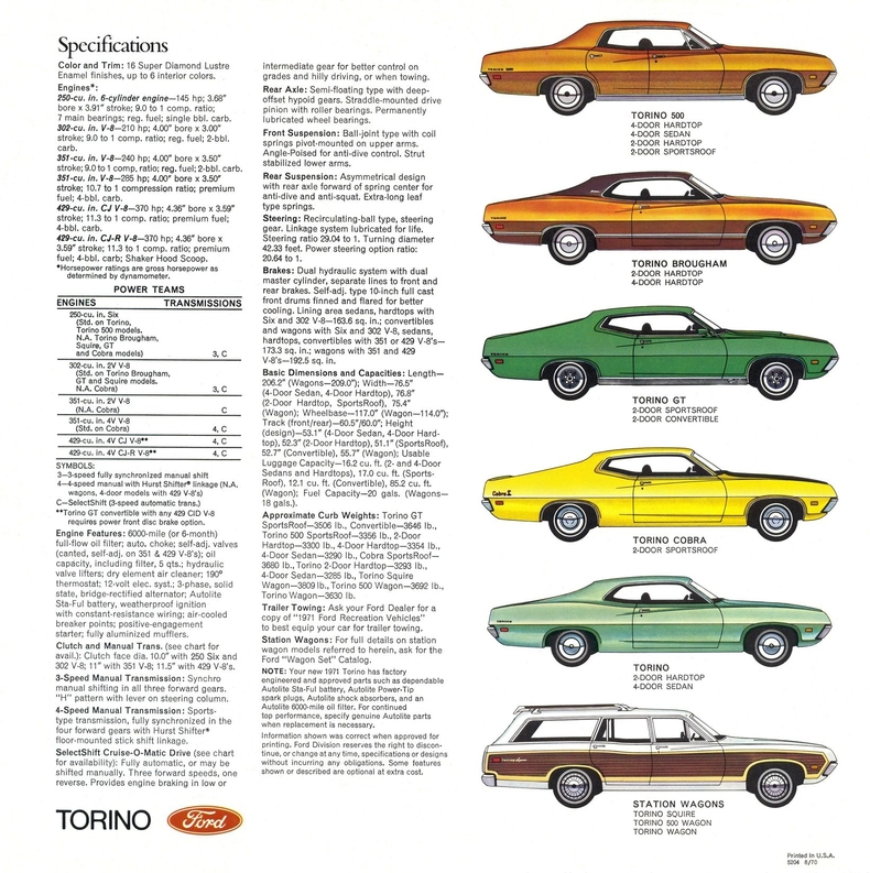 1971 Torino Specs Colors Facts History And Performance