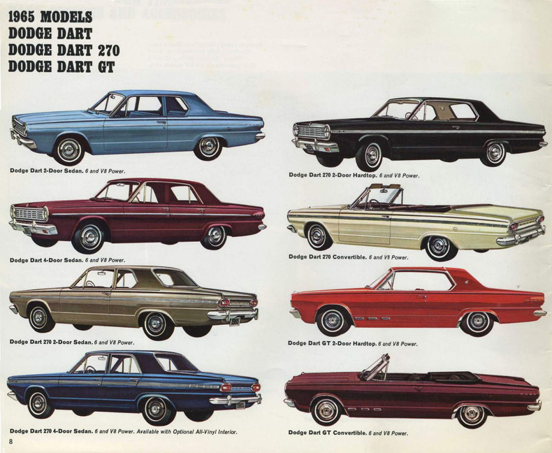 1965 Dart Specs Colors Facts History And Performance