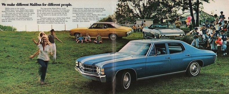 1971 Chevelle Specs Colors Facts History And