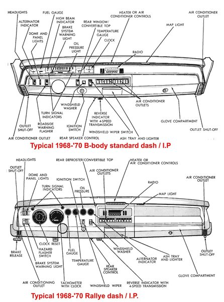 wiring diagram 1968 camaro rally pack