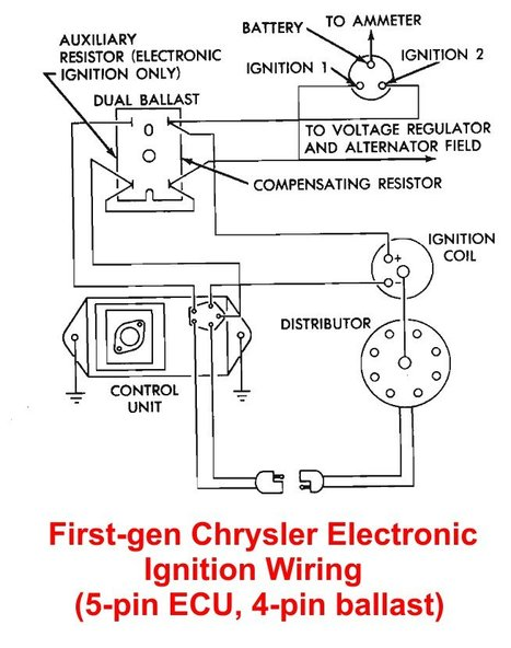734_ecu_low_res mcg expert panel chrysler, dodge, plymouth expert richard ehrenberg 69 roadrunner ignition switch wiring diagram at bakdesigns.co