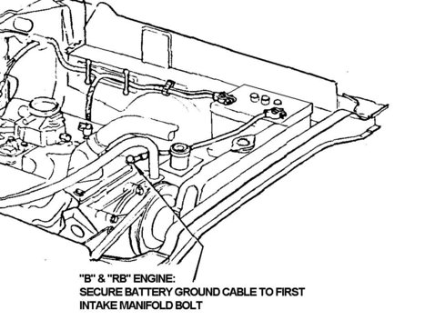 1966 dodge wiring diagram with Richard Ehrenberg on 2011 05 01 archive moreover Chevelle Steering Column Diagram also Fuse Box On Ford Fiesta together with Dodge Ram 1500 Engine Size besides 1968 Cadillac Wiring Diagram.