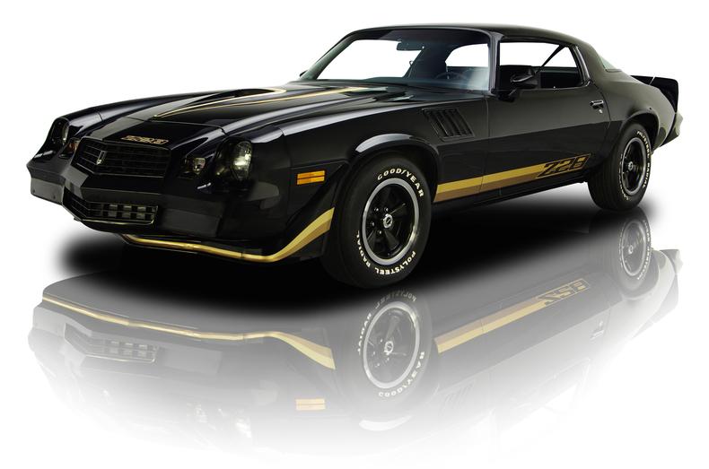Black 1979 Chevrolet Camaro Z28 For Sale  MCG Marketplace