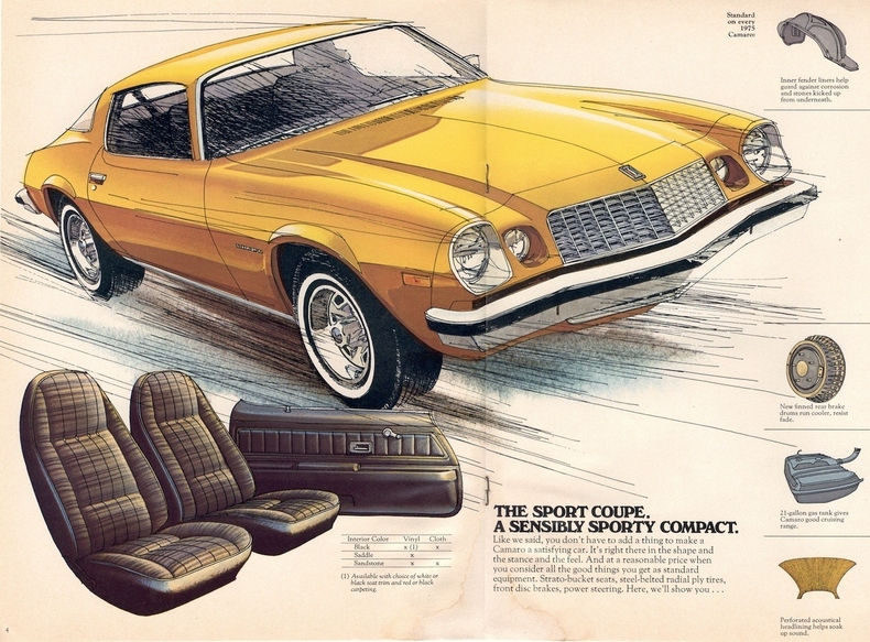 1975 Chevrolet Camaro   My Classic Garage