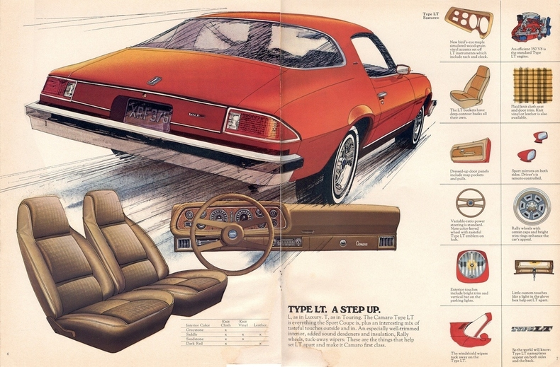 1975 Camaro Specs Colors Facts History And Performance