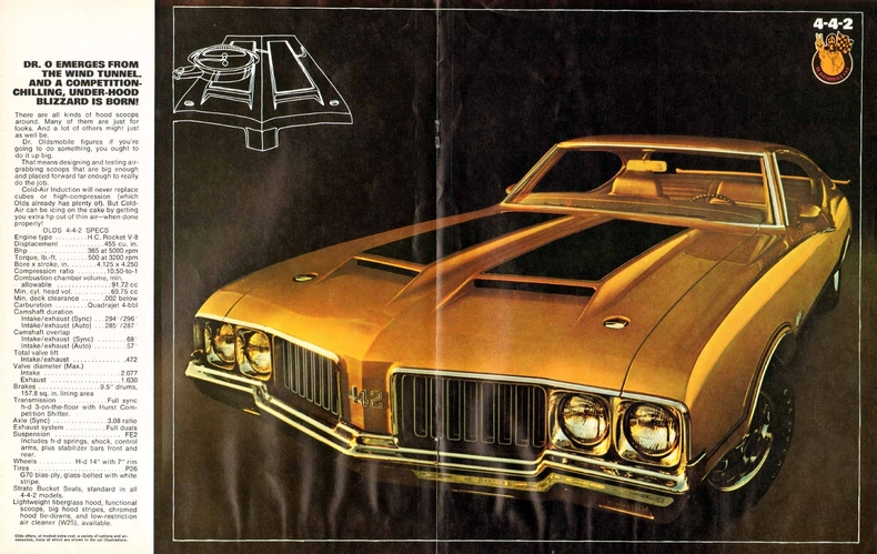 1703 1970 oldsmobile performance 06 07 low res
