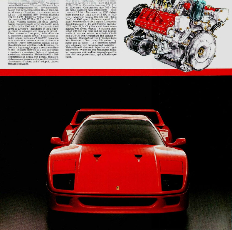 1987 Ferrari F40 My Classic Garage