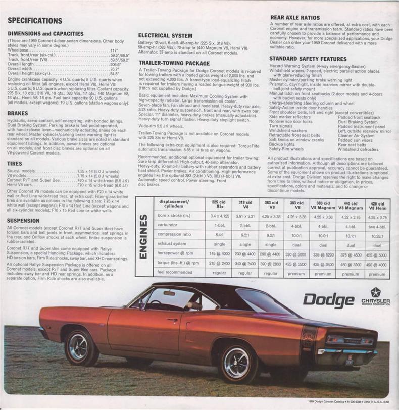 1969 Dodge Coronet My Classic Garage