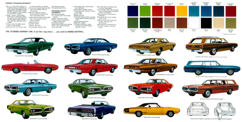 1970 Coronet Specs Colors Facts History And