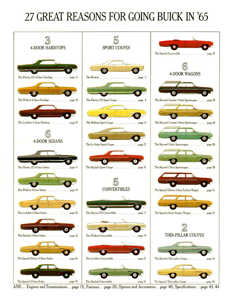 1965 Skylark Specs Colors Facts History And