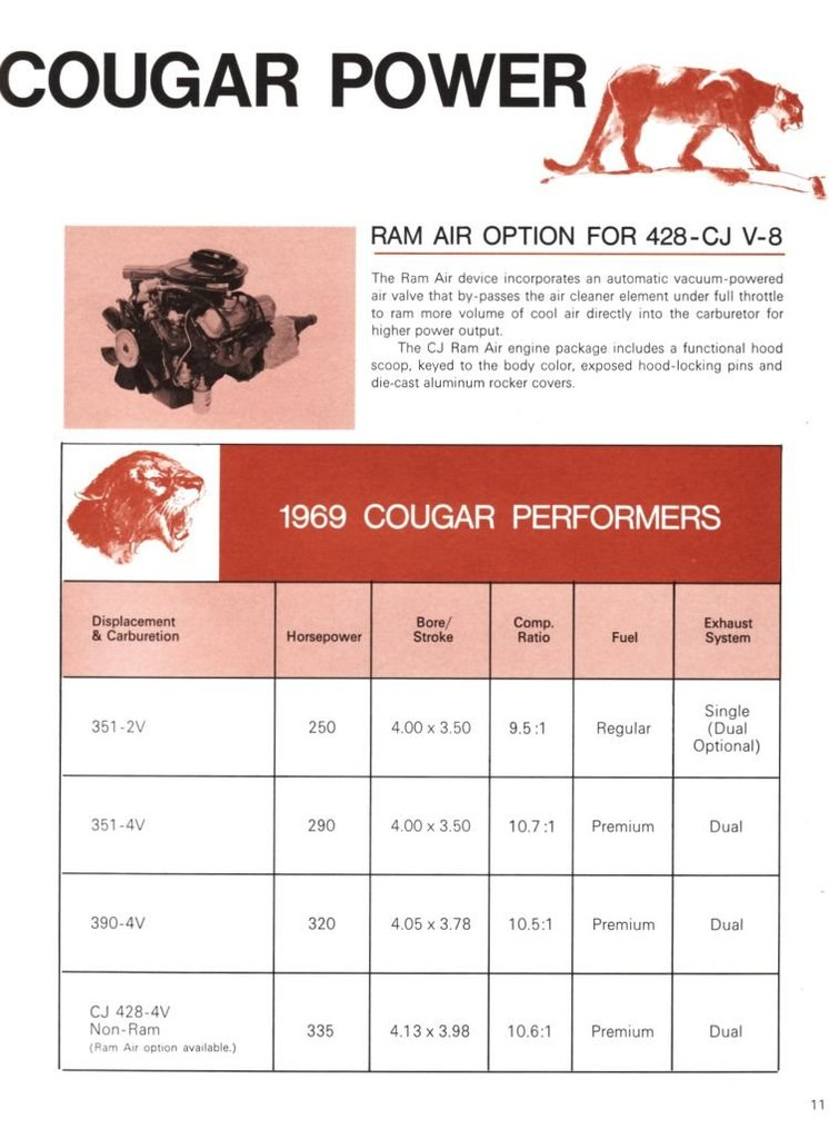 2611 1969 mercury cougar booklet 11 low res