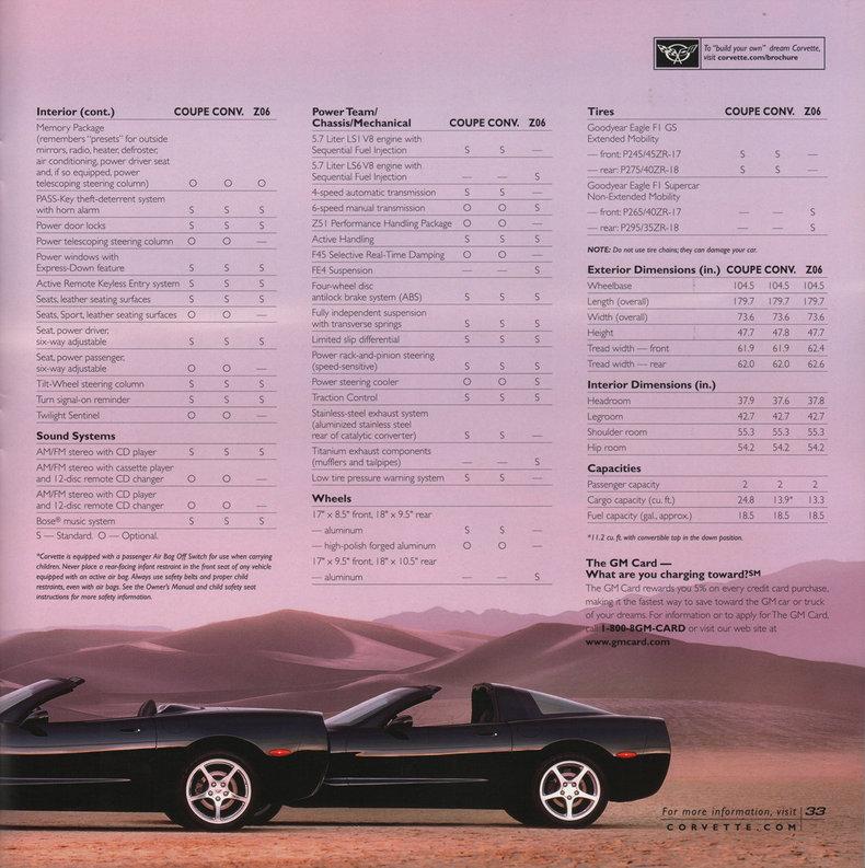 3457 2002corvette 19 low res