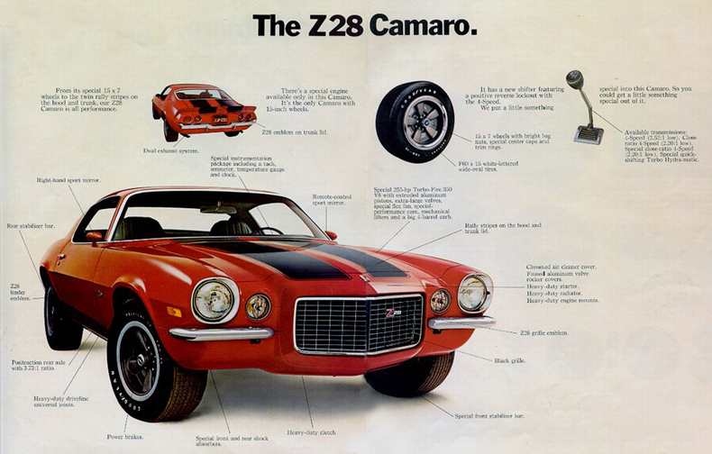 Camaro Specs Colors Facts History And Performance