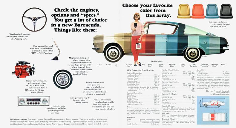 1964 Plymouth Barracuda | My Classic Garage