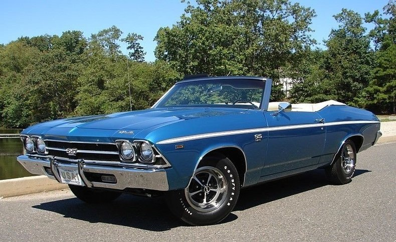 Marina Blue 1969 Chevrolet Chevelle For Sale Mcg Marketplace